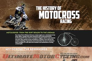 History of Motocross Racing | Infographic