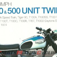 The Essential Buyer's Guide: Triumph 350 & 500 Unit Twins | Rider's Library
